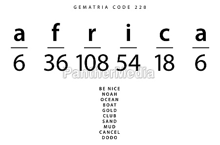 africa word code in the english