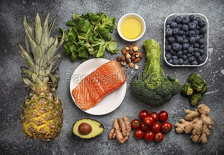 anti inflammatory diet concept set of