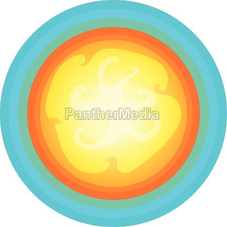sun in the sky icon cartoon