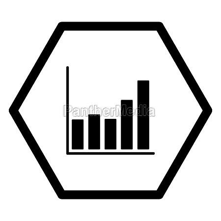 chart and hexagon