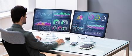 business data analytics dashboard
