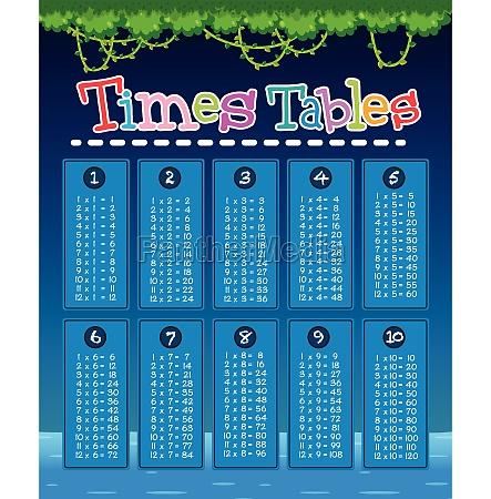 a blue math times tables