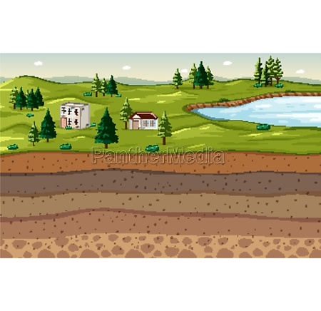nature scene landscape with soil layers
