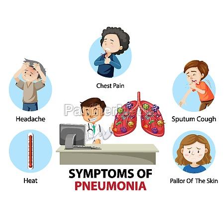 symptoms of pneumonia cartoon style infographic