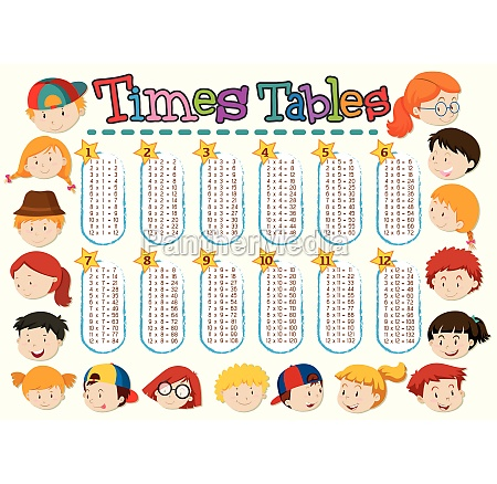 times tables chart with happy kids