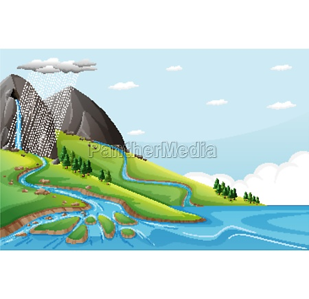 nature scene with water falls from