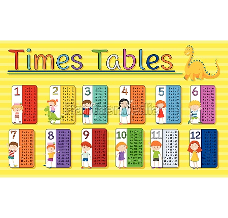 time tables chart with happy kids