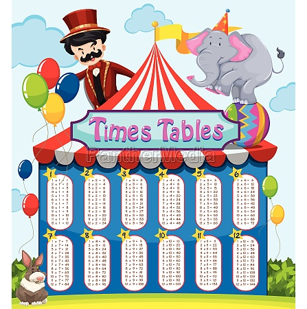 times tables on circus tent