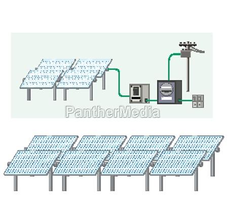 solar energy with solar cell