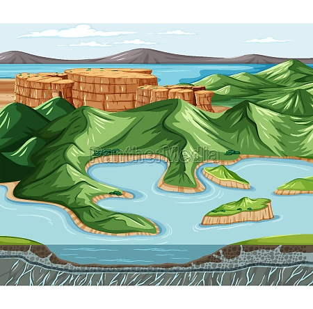 land and water geography landscape