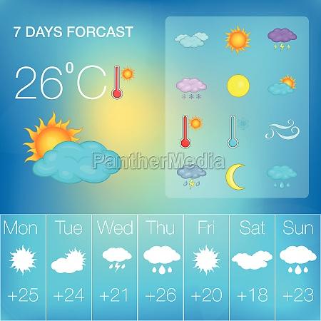 weather symbols concept cartoon style