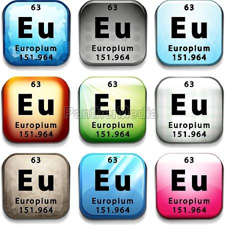 a button showing the element europium