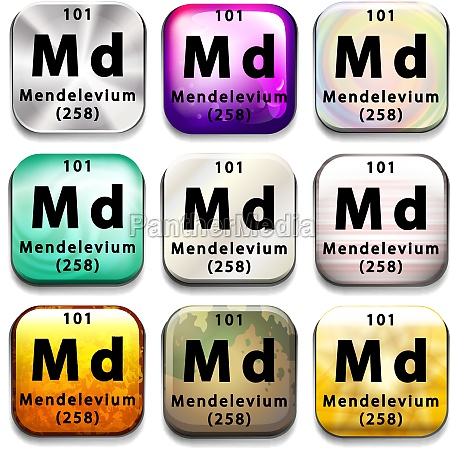 a periodic table button showing the