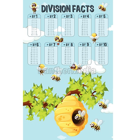 poster of division facts with bees