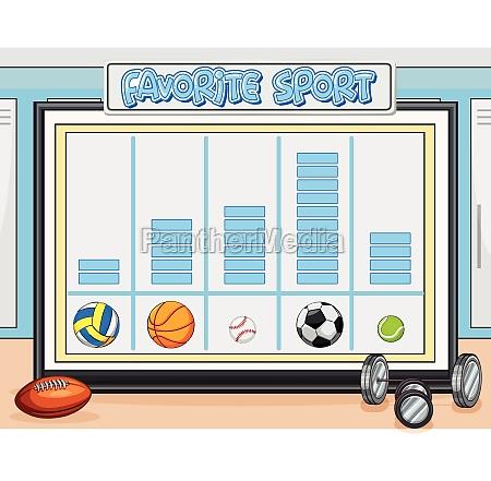 count favorite sport worksheet