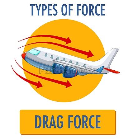 drag force logo icon isolated on