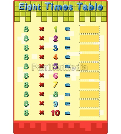 times table card