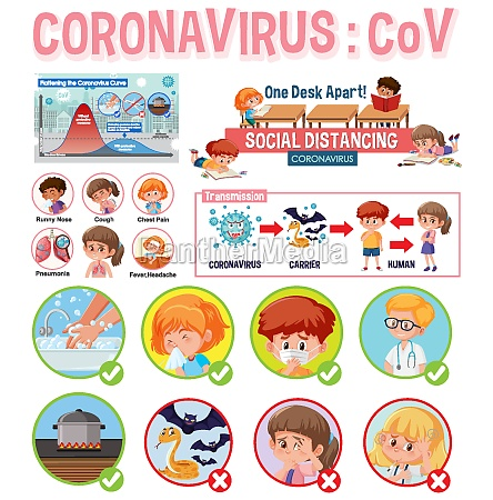 coronavirus poster design with information about