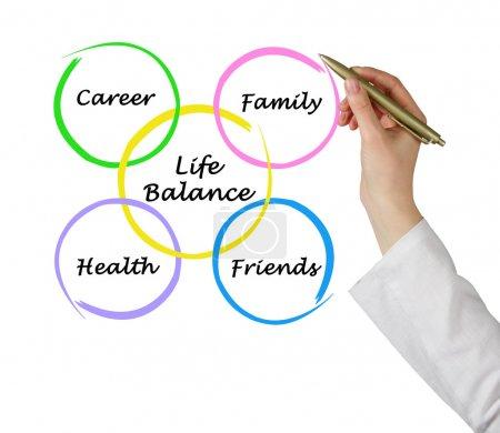 female, vertical, health, healthy, life, family - B21231291